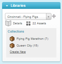 Libraries Collections